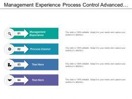 Management Experience Process Control Advanced Training Privacy Security