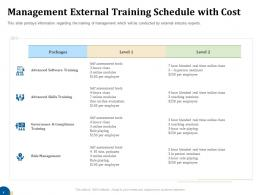 Management External Training Schedule With Cost Business Turnaround Plan Ppt Microsoft