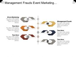 Management Frauds Event Marketing Performance Appraisals Business Funding Resources