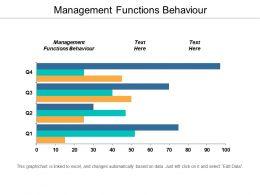 Management Functions Behaviour Ppt Powerpoint Presentation Portfolio Guidelines Cpb