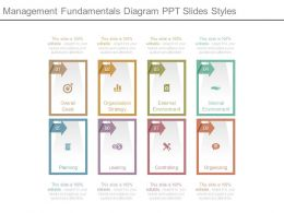 management_fundamentals_diagram_ppt_slides_styles_Slide01