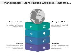 Management Future Reduce Directives Roadmap Global Supply Chains