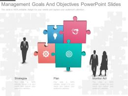 Management Goals And Objectives Powerpoint Slides