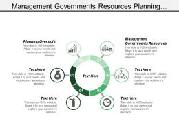 Management Governments Resources Planning Oversight Healthcare Administration Purpose Government