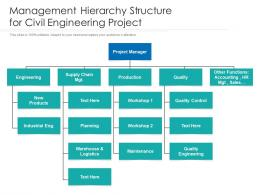 Management Hierarchy Structure For Civil Engineering Project