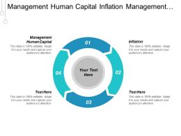 Management Human Capital Inflation Management Human Capital Business Loans Cpb