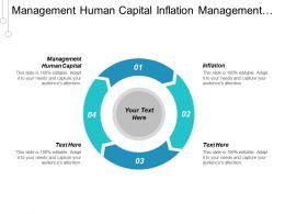 Management Human Capital Inflation Management Human Capital Business Loans Cpb