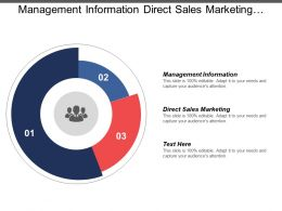 Management Information Direct Sales Marketing Budgeting Tools Employment Screening