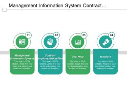 Management Information System Contract Implementation Plan Project Management Assessment Cpb
