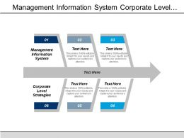 Management Information System Corporate Level Strategies Marketing Research Cpb