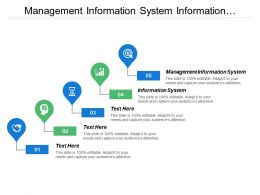 Management Information System Information System Data Source Communities