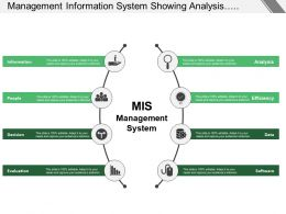 Management Information System Showing Analysis Efficiency And Data