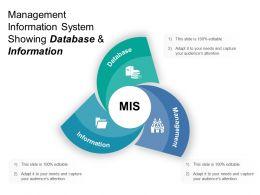 Management Information System Showing Database And Information 1