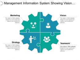 Management Information System Showing Vision Marketing And Teamwork