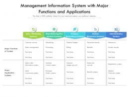 Management Information System With Major Functions And Applications