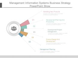 Management Information Systems Business Strategy Powerpoint Show