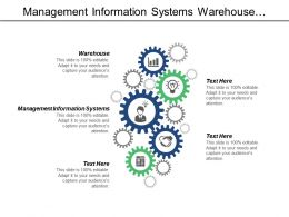 Management Information Systems Warehouse Organizational Structure Cpb