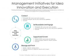 Management Initiatives For Idea Innovation And Execution