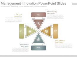 management_innovation_powerpoint_slides_Slide01
