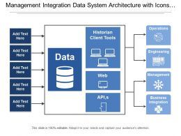 management_integration_data_system_architecture_with_icons_and_boxes_Slide01
