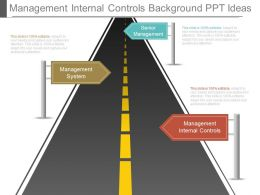 Management Internal Controls Background Ppt Ideas