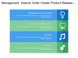 Management Internal Order Create Product Release Plan Marketing Production
