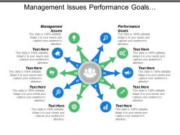 Management Issues Performance Goals Management Issues Ecommerce Automation