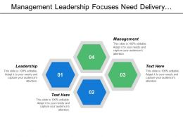 Management Leadership Focuses Need Delivery Value Better Competitor