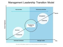 Management Leadership Transition Model