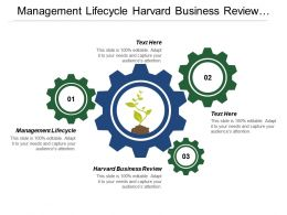 Management Lifecycle Harvard Business Review Business Impact Analysis