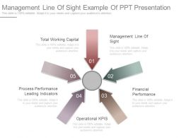 Management Line Of Sight Example Of Ppt Presentation