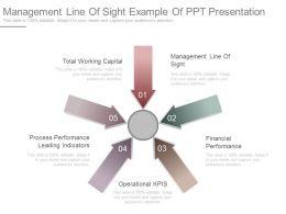 management_line_of_sight_example_of_ppt_presentation_Slide01