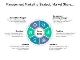 Management Marketing Strategic Market Share Analysis Business Administration Cpb