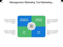 Management Marketing Tool Marketing Techniques Organizational Change Advertising Methodology