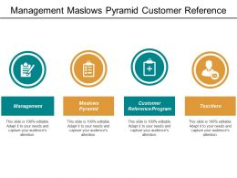 Management Maslows Pyramid Customer Reference Program Organization Structures Cpb