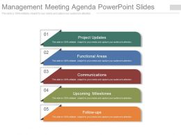 Management Meeting Agenda Powerpoint Slides