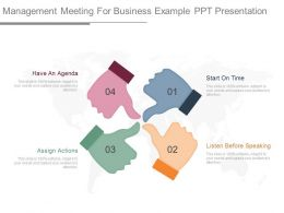 Management Meeting For Business Example Ppt Presentation