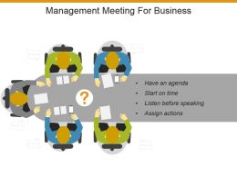Management Meeting For Business Powerpoint Slide Design Templates