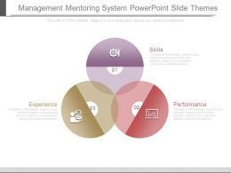 Management Mentoring System Powerpoint Slide Themes
