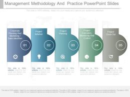 Management Methodology And Practice Powerpoint Slides