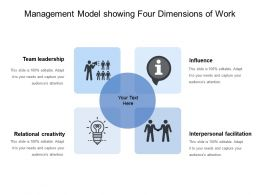 Management Model Showing Four Dimensions Of Work