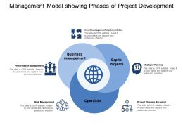 Management Model Showing Phases Of Project Development