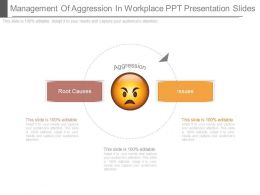 Management Of Aggression In Workplace Ppt Presentation Slides