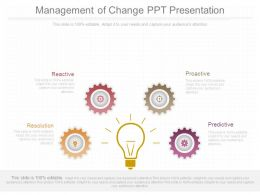Management Of Change Ppt Presentation