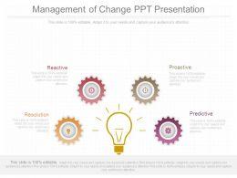 Management Of Change Ppt Presentation