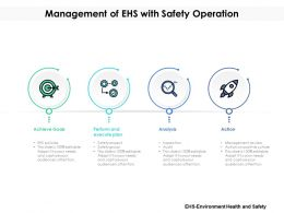 Management Of EHS With Safety Operation