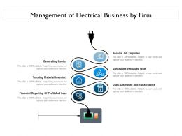 Management Of Electrical Business By Firm