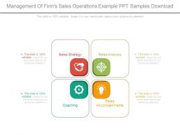 management_of_firms_sales_operations_example_ppt_samples_download_Slide01