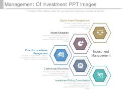 Management Of Investment Ppt Images