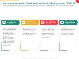 Management Of Medical Services During Social Distancing Due To COVID 19 Local Ppt Icon